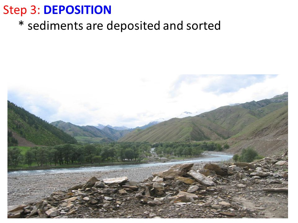 Step 3: DEPOSITION * sediments are deposited and sorted