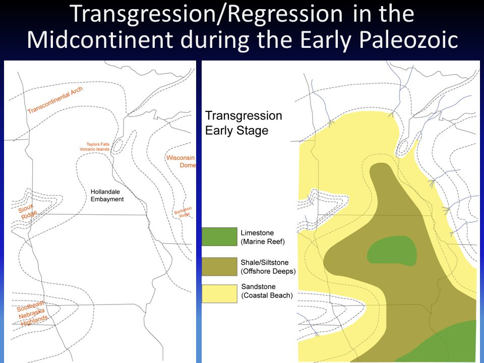 Transgression/Regression in the Midcontinent during the Early Paleozoic
