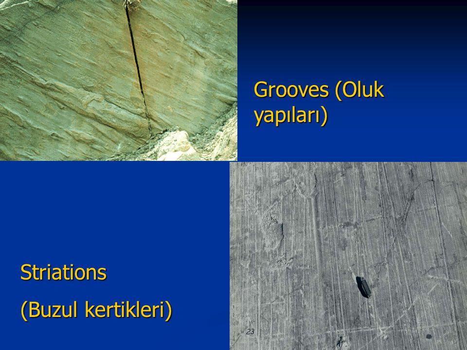 Grooves (Oluk yapıları)
