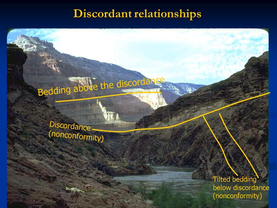Discordant relationships
