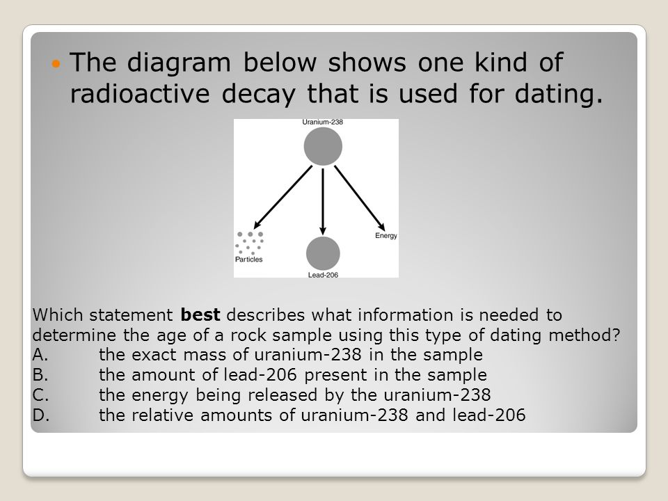 The diagram below shows one kind of radioactive decay that is used for dating.
