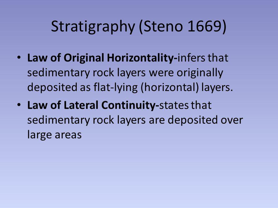Stratigraphy (Steno 1669)