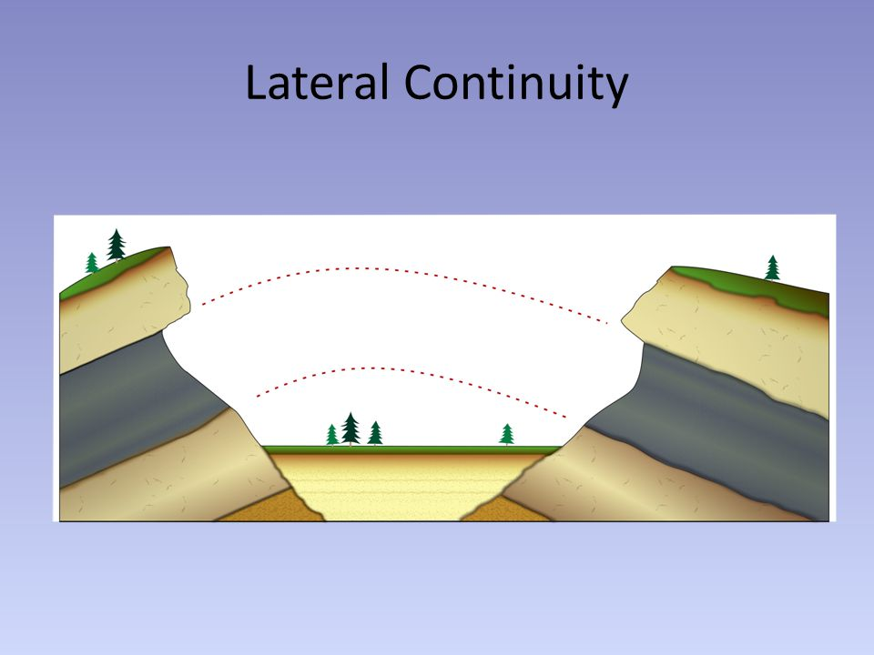 Lateral Continuity
