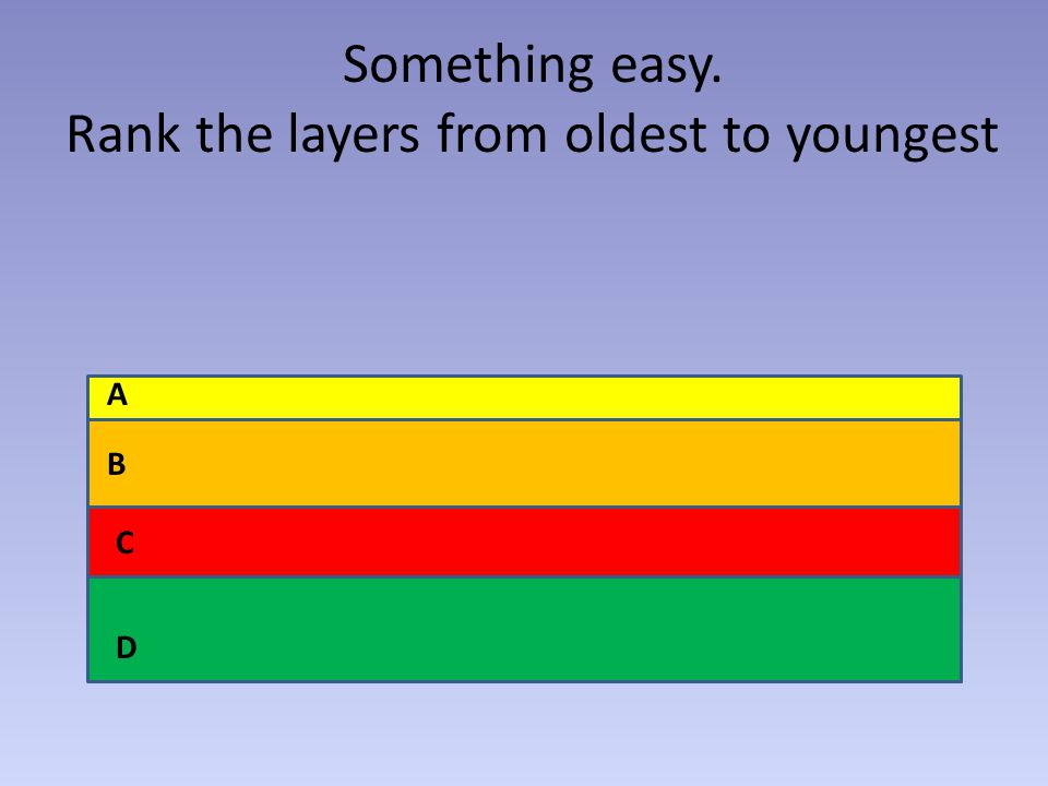 Something easy. Rank the layers from oldest to youngest