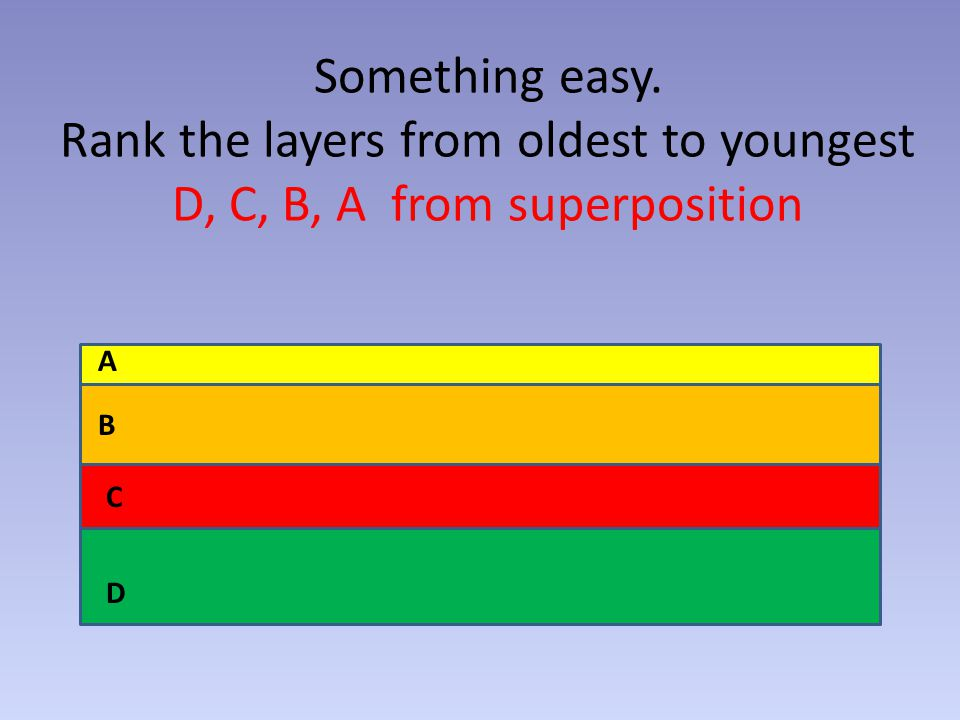 Something easy. Rank the layers from oldest to youngest D, C, B, A from superposition