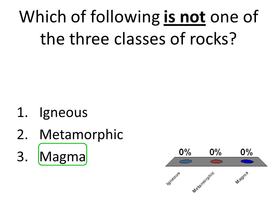Which of following is not one of the three classes of rocks