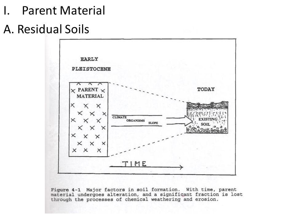 Parent Material A. Residual Soils