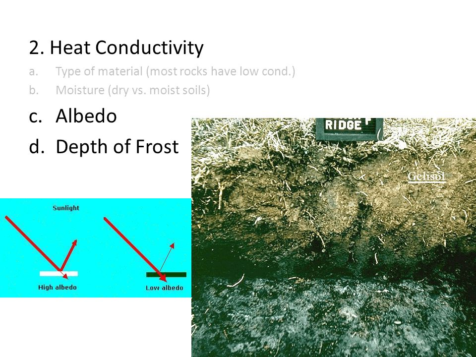 2. Heat Conductivity Albedo Depth of Frost