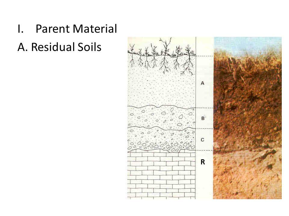 Parent Material A. Residual Soils R