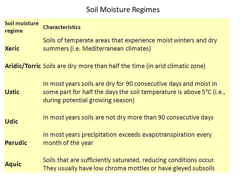 Soil Moisture Regimes Xeric