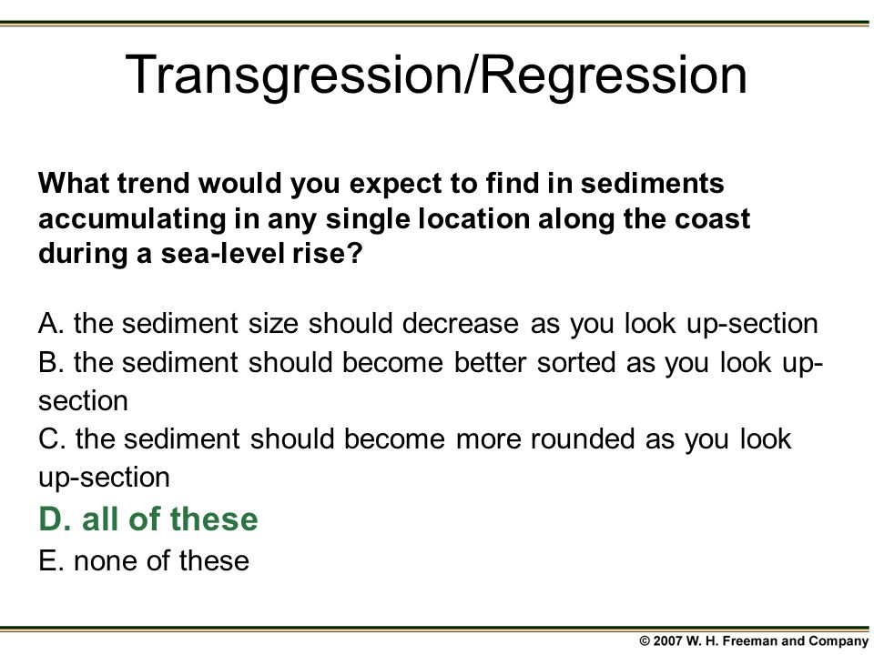Transgression/Regression