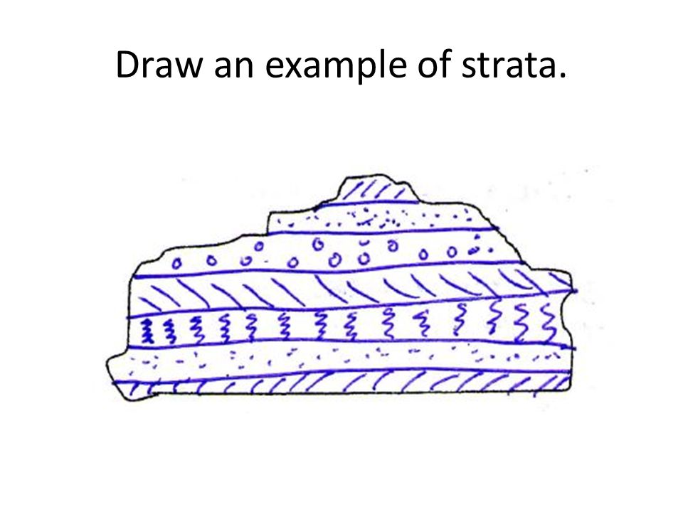 Draw an example of strata.