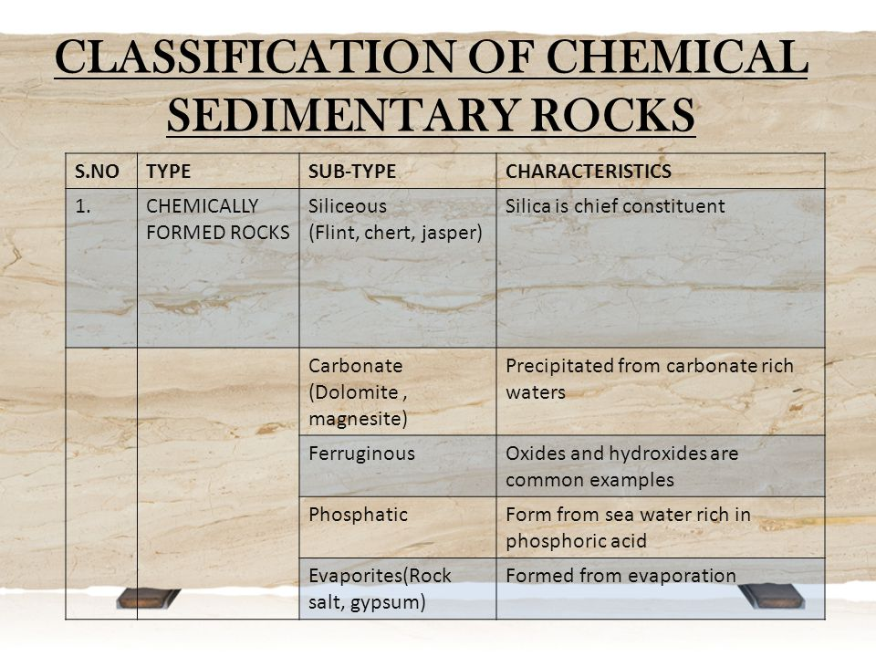 CLASSIFICATION OF CHEMICAL SEDIMENTARY ROCKS