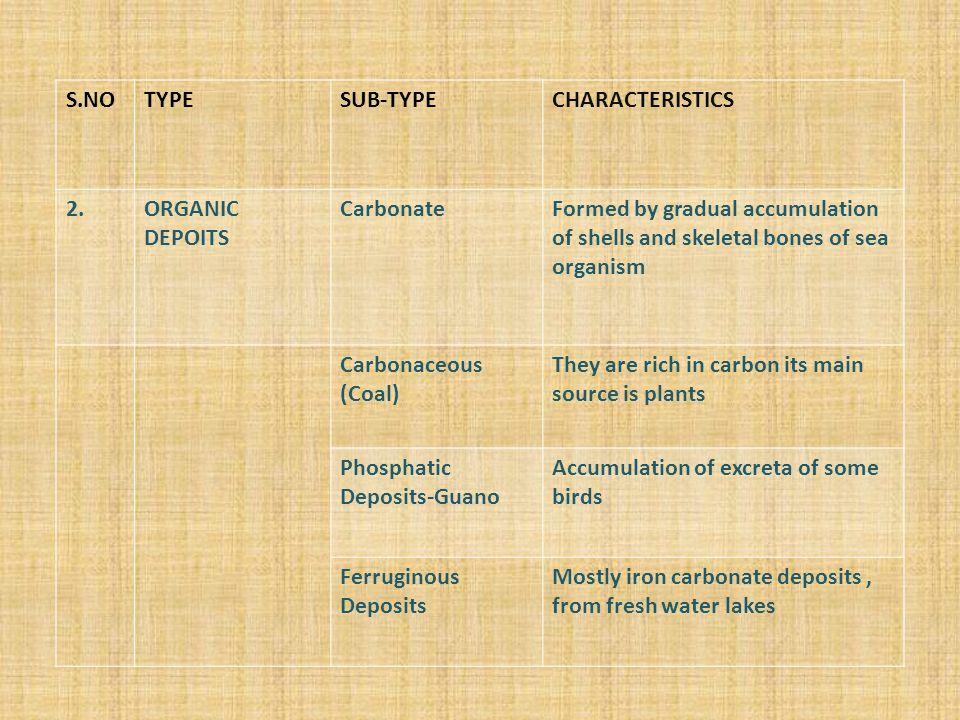 S.NO TYPE. SUB-TYPE. CHARACTERISTICS. 2. ORGANIC DEPOITS. Carbonate.