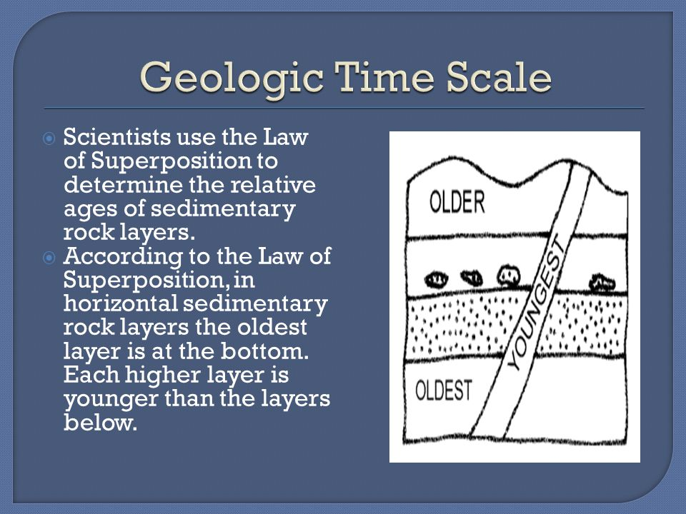 Geologic Time Scale Scientists use the Law of Superposition to determine the relative ages of sedimentary rock layers.