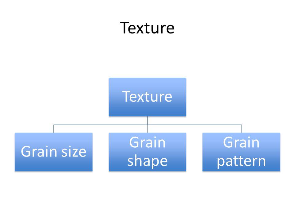 Texture Texture Grain size Grain shape Grain pattern