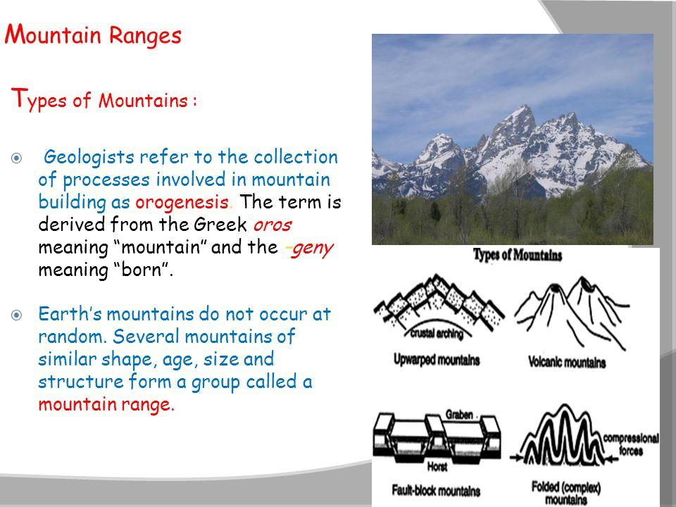 Mountain Ranges Types of Mountains :