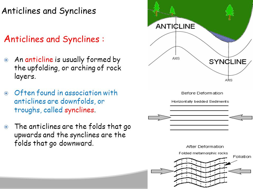 Anticlines and Synclines :