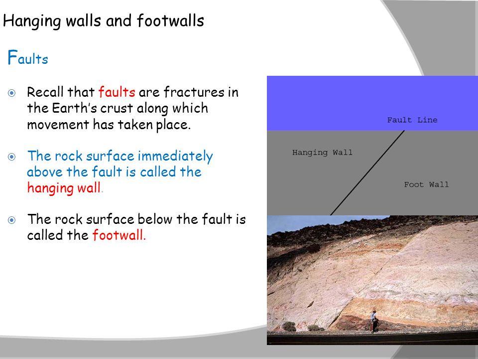 Faults Hanging walls and footwalls