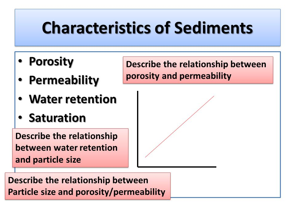 describe the relationship of geology to watershed