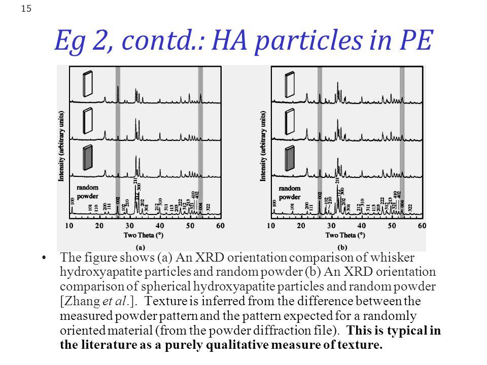 Eg 2, contd.: HA particles in PE