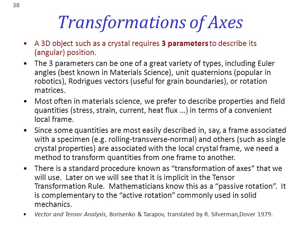 Transformations of Axes
