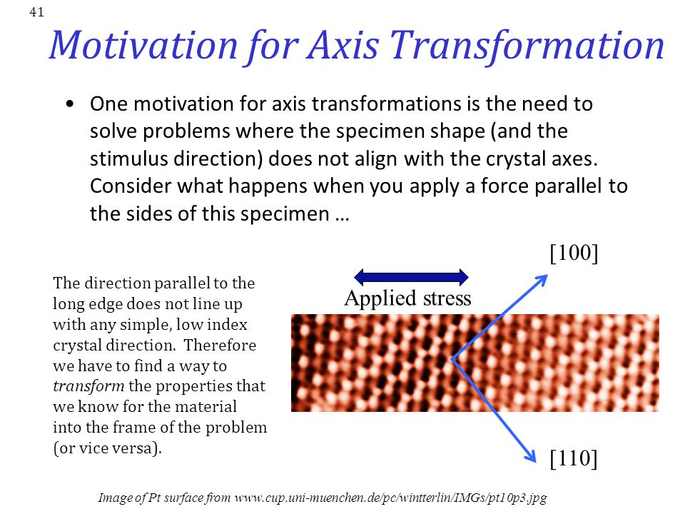 Motivation for Axis Transformation