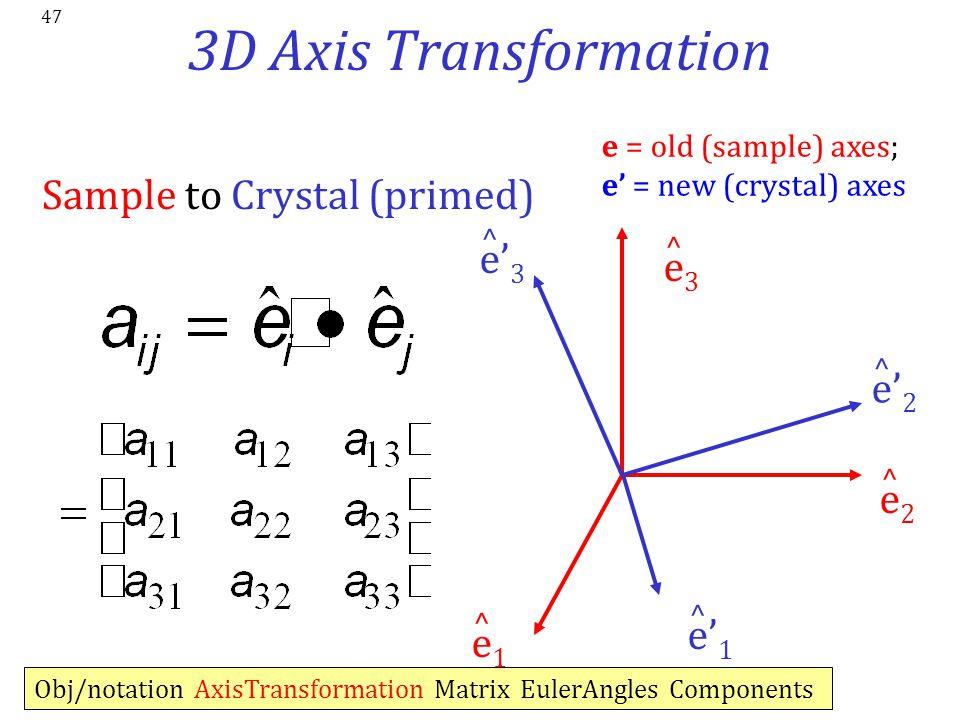 3D Axis Transformation Sample to Crystal (primed) e'3 e3 e'2 e2 e'1 e1