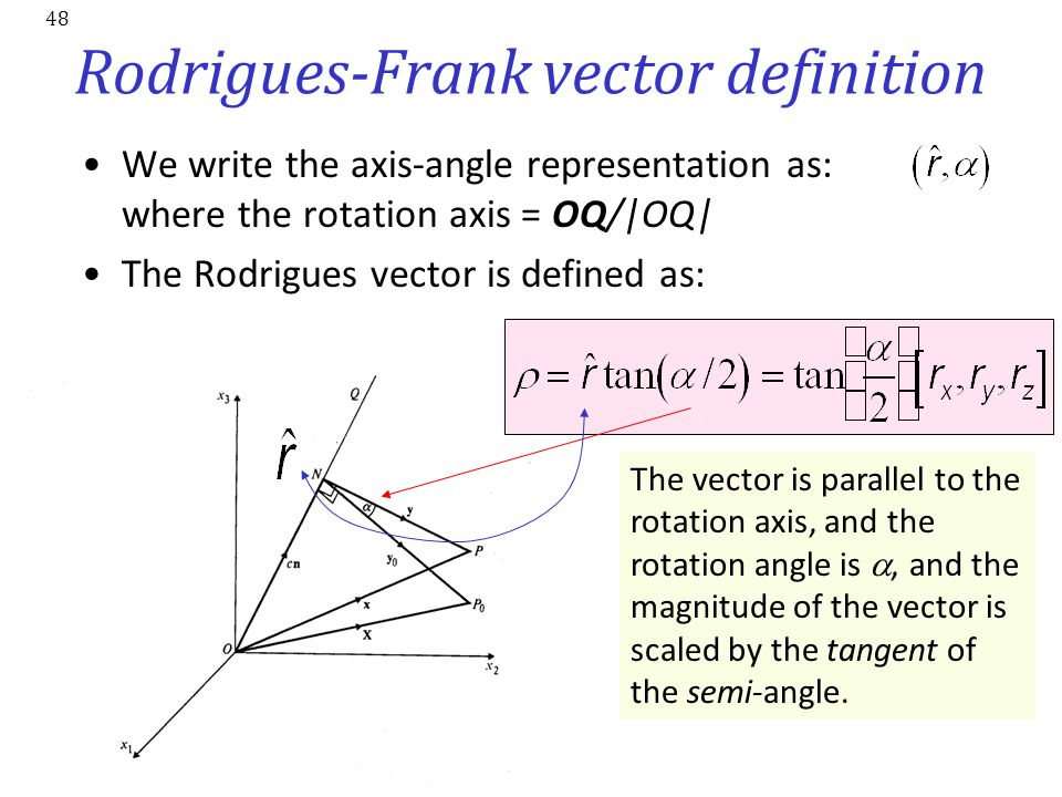 Rodrigues-Frank vector definition