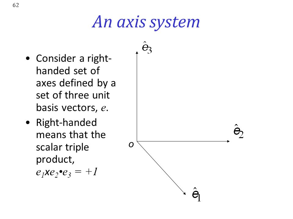An axis system Consider a right-handed set of axes defined by a set of three unit basis vectors, e.
