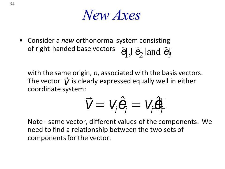 New Axes