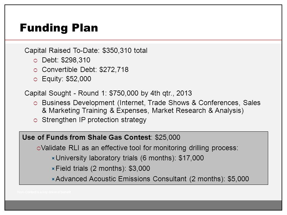 Funding Plan Capital Raised To-Date: $350,310 total Debt: $298,310