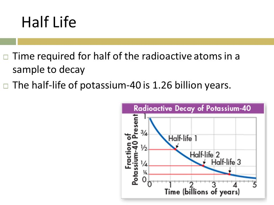Half Life Time required for half of the radioactive atoms in a sample to decay.
