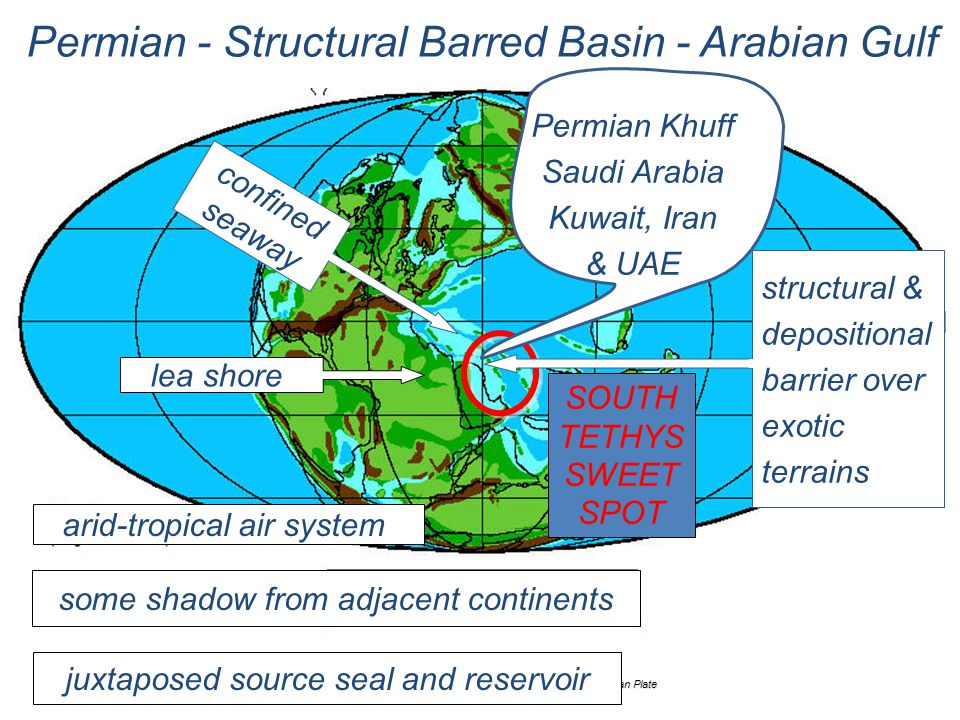 Permian - Structural Barred Basin - Arabian Gulf