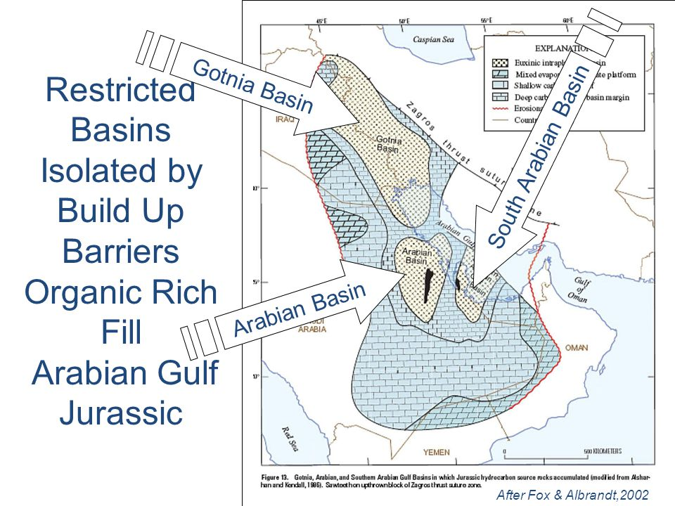 Restricted Basins Isolated by Build Up Barriers Organic Rich Fill Arabian Gulf Jurassic