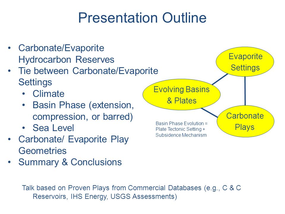 Presentation Outline Carbonate/Evaporite Hydrocarbon Reserves