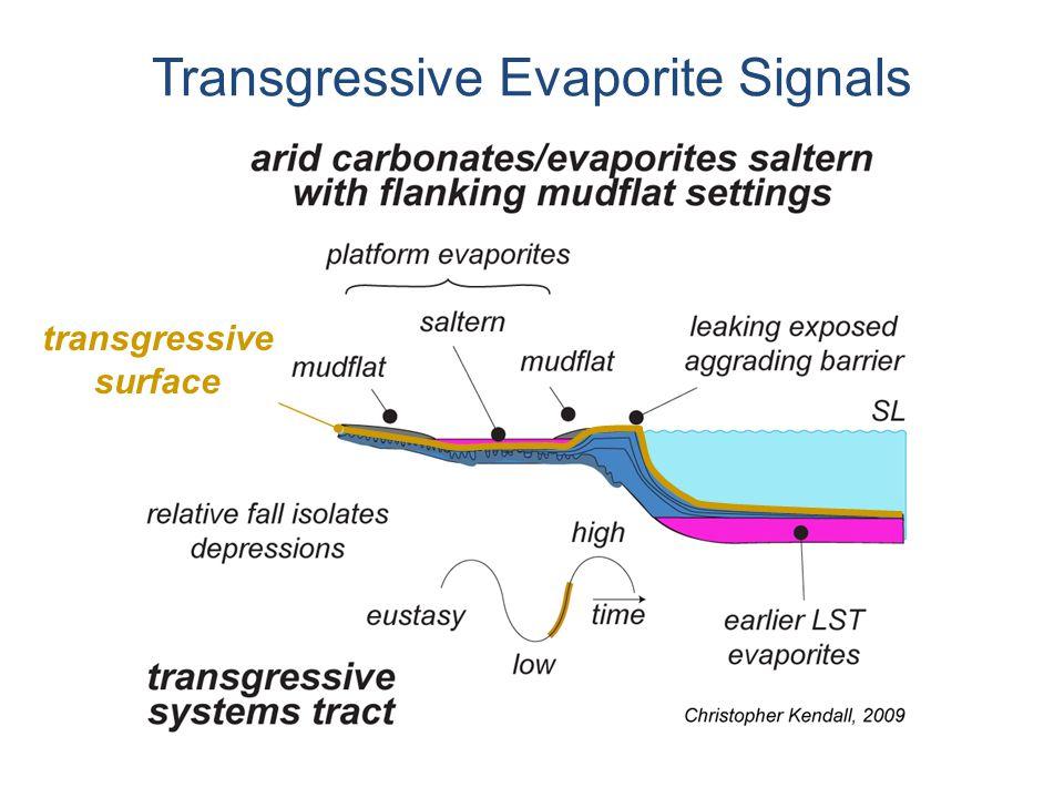 Transgressive Evaporite Signals