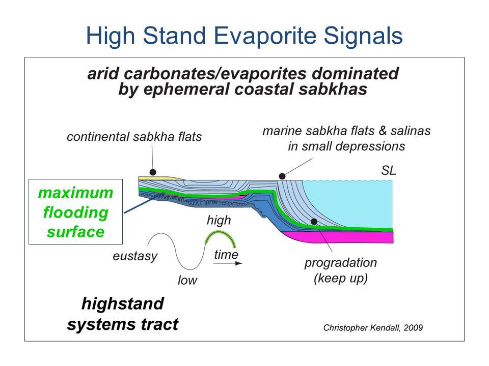 High Stand Evaporite Signals