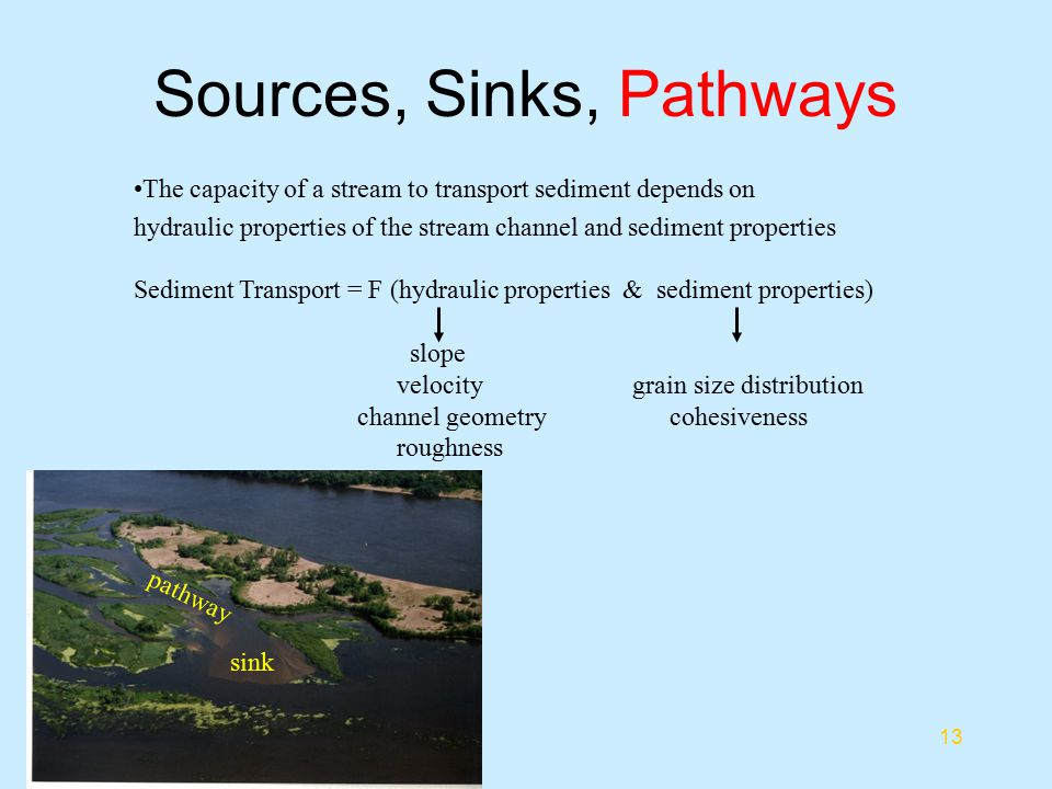 Sources, Sinks, Pathways