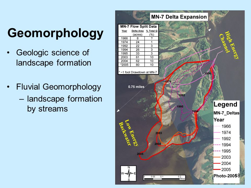 Geomorphology Geologic science of landscape formation