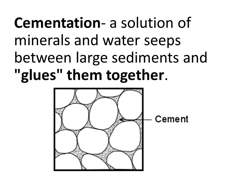 Cementation- a solution of minerals and water seeps between large sediments and glues them together.