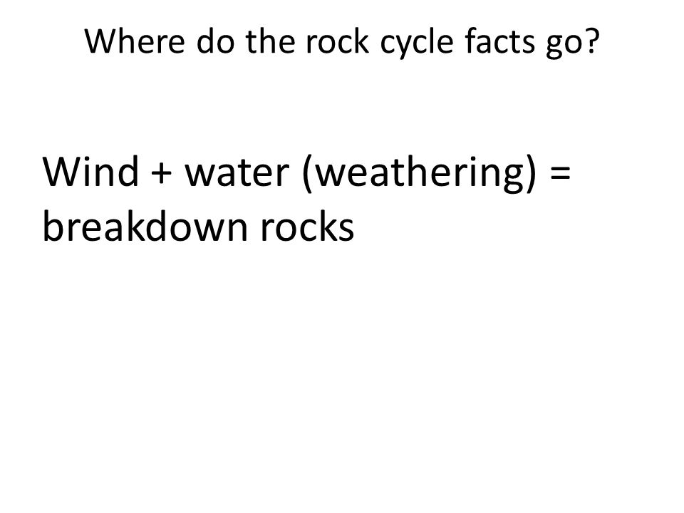 Where do the rock cycle facts go