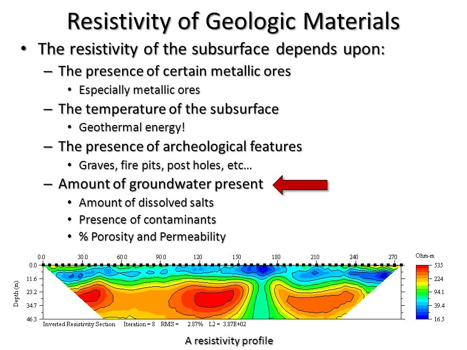 Resistivity of Geologic Materials