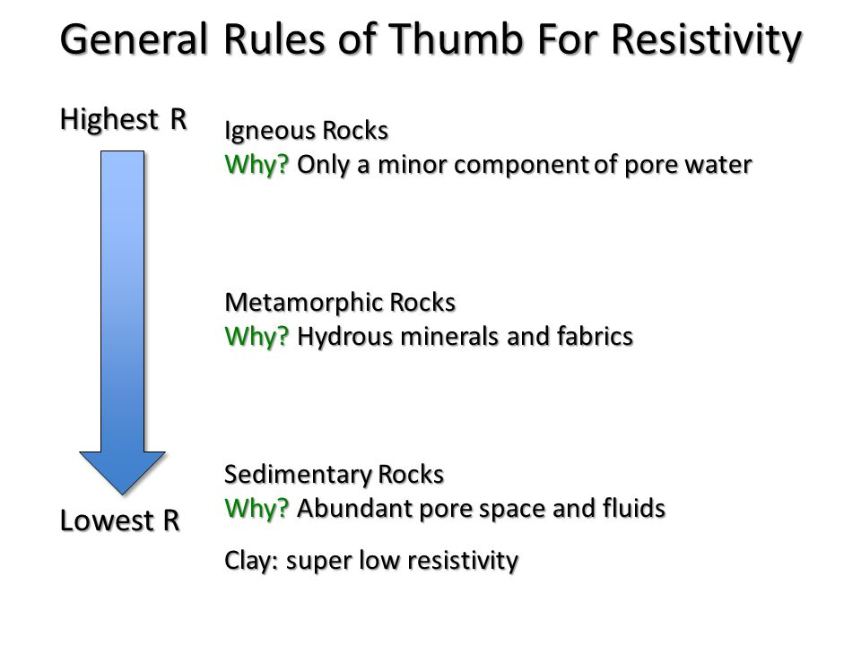 General Rules of Thumb For Resistivity