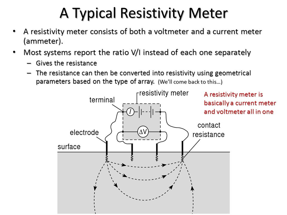 A Typical Resistivity Meter