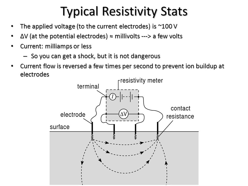 Typical Resistivity Stats