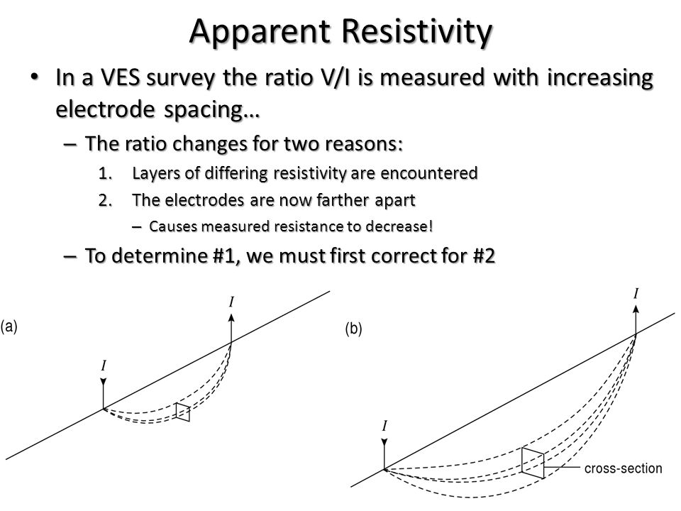 Apparent Resistivity In a VES survey the ratio V/I is measured with increasing electrode spacing… The ratio changes for two reasons: