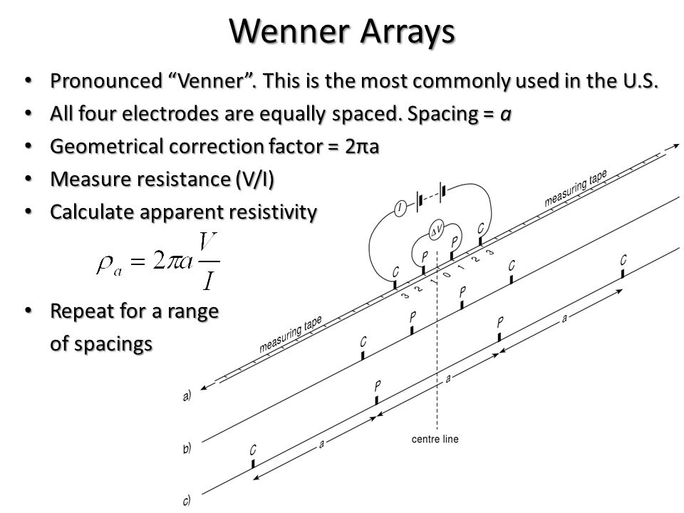 Wenner Arrays Pronounced Venner . This is the most commonly used in the U.S. All four electrodes are equally spaced. Spacing = a.