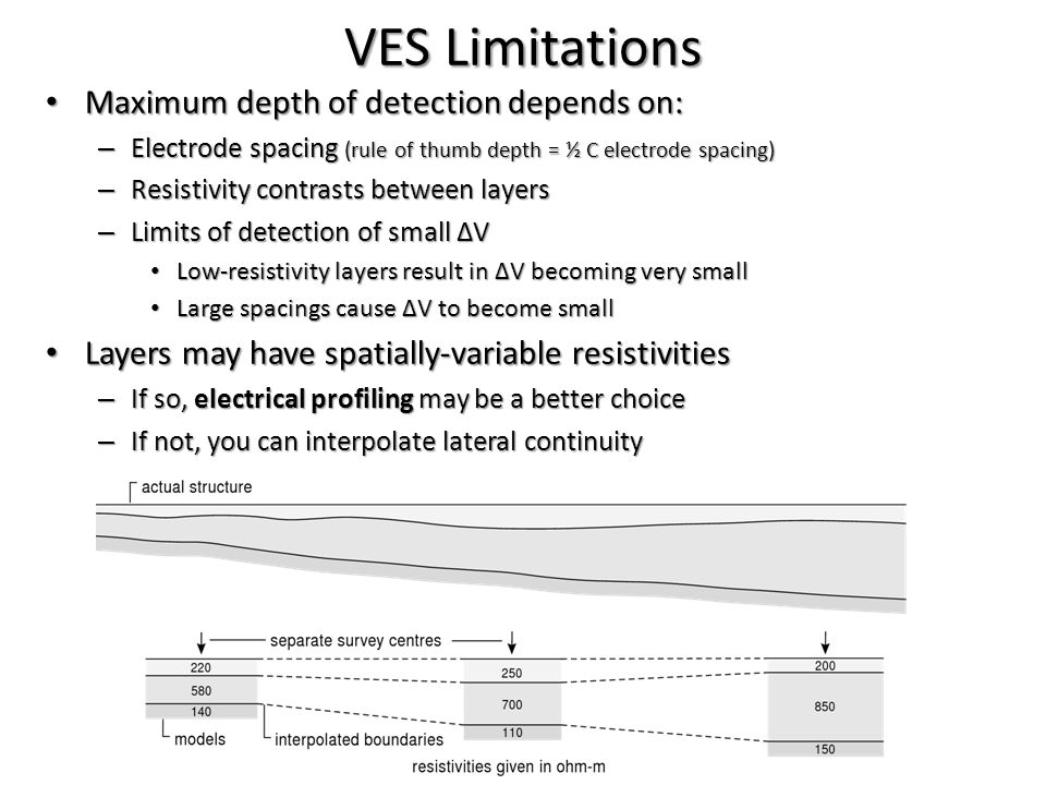 VES Limitations Maximum depth of detection depends on: