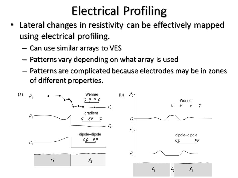 Electrical Profiling Lateral changes in resistivity can be effectively mapped using electrical profiling.
